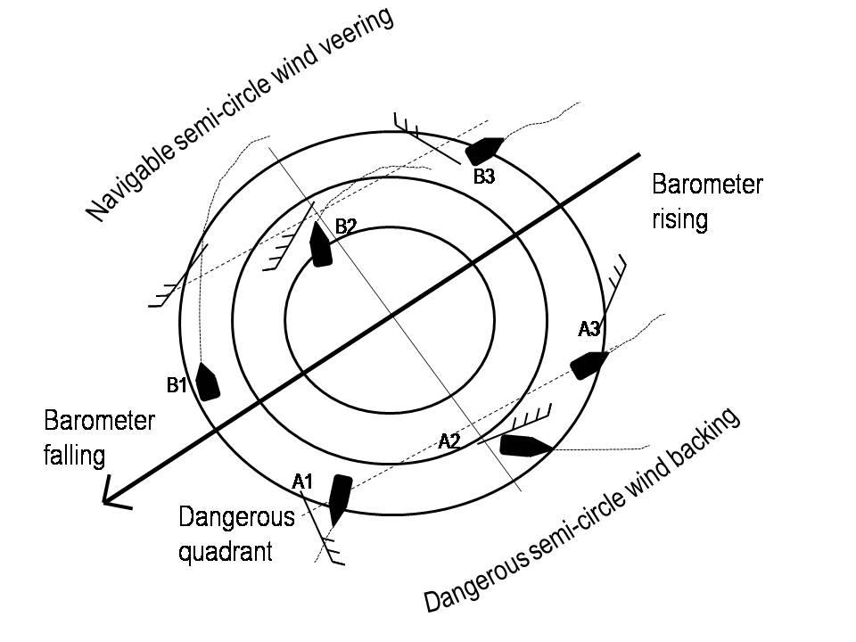 Diagram Cyclone Diagram Diagram Schematic Circuit