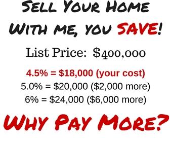discount real estate agent northern va