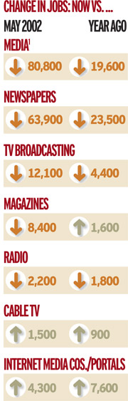 Ad Age: Media Industry Jobs