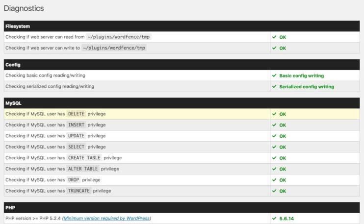 Wordfence Security超過百萬人安裝的wordpress安全防護必備外掛 4