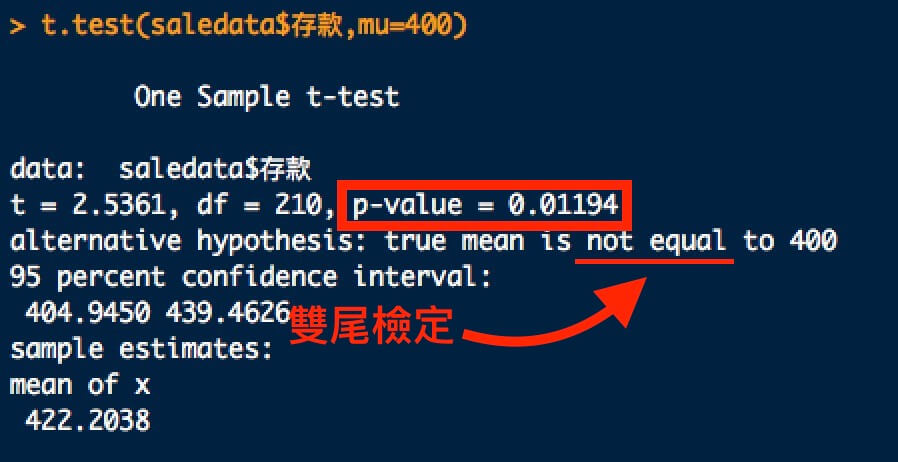 R語言單一樣本t檢定