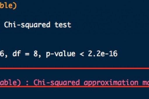 Pearson's Chi-squared test