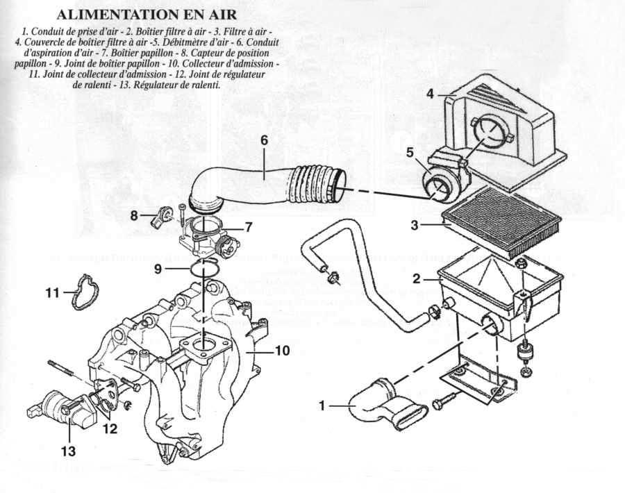 Circuit d'alimentation essence