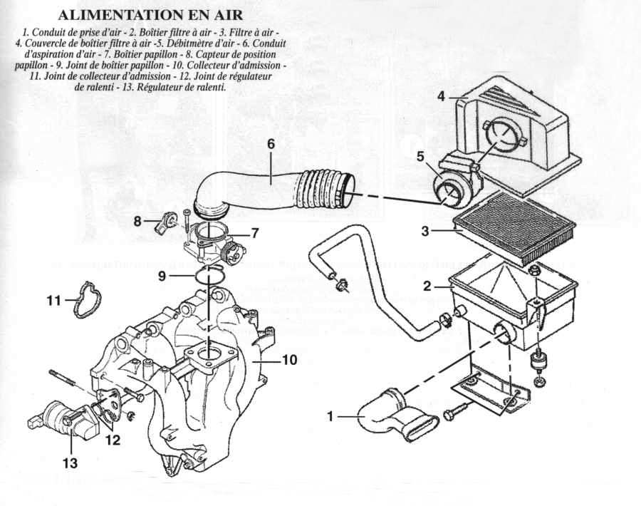 schema moteur ford focus 1.8 tddi