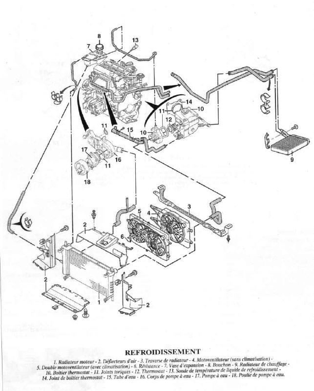Les circuits de la Ford Focus