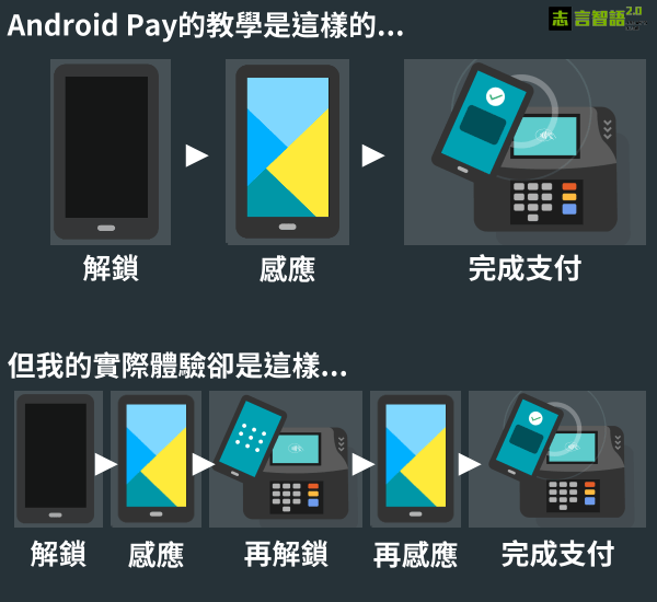AndroidPay_n