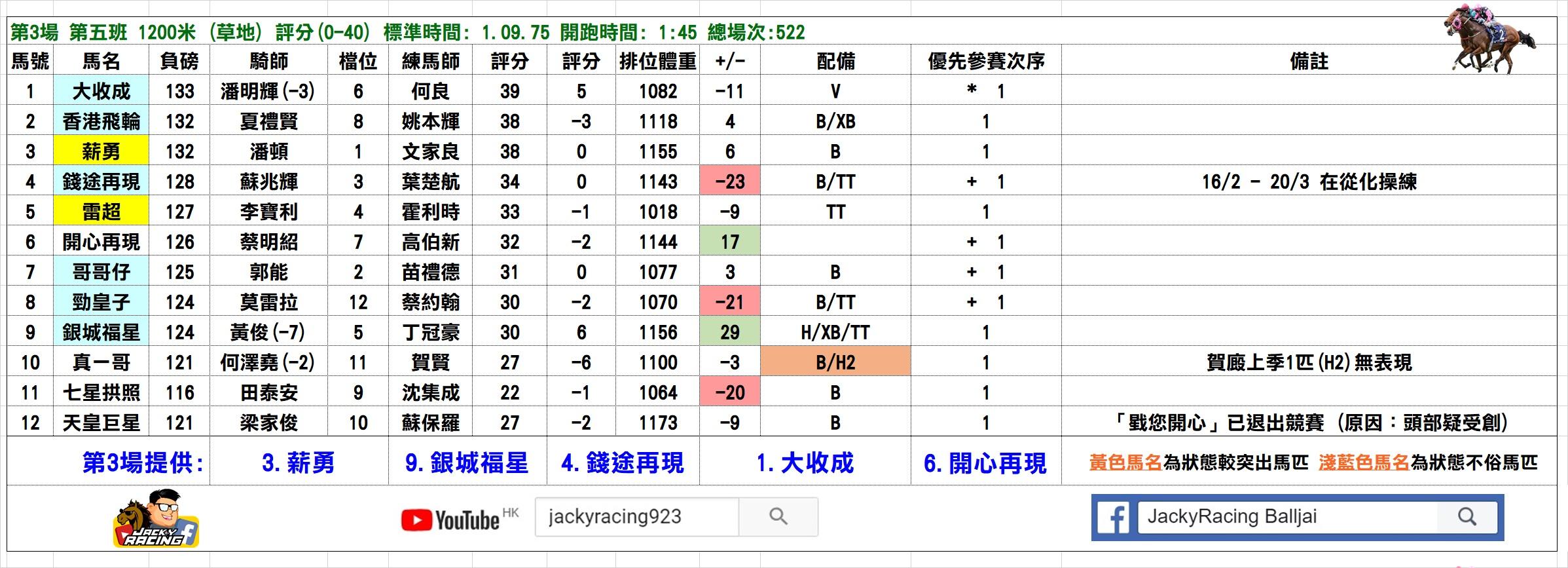 九龍木球會百週年紀念盃   Jackyracing