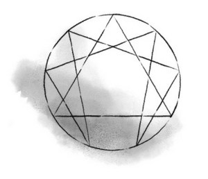 "Image of the Enneagram from ""The Sacred Enneagram"" by Chris Huertz- a spiritually influenced guide for your Enneagram Journey!"