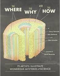 """""""The Where, the Why and the How"""""""