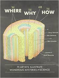 The Where, the Why and the How
