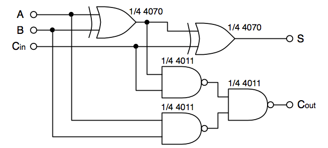 logic diagram nand