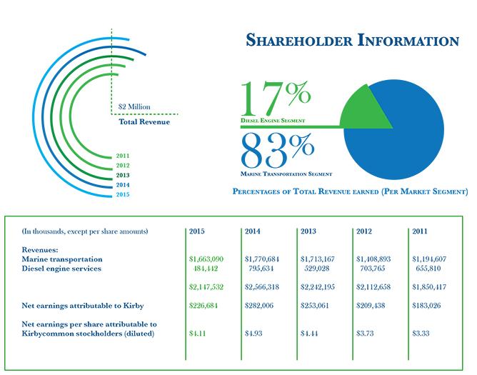 annual_report_t4_p3-6@0,25x