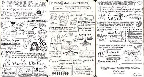 Sketch_IntelliPrim_Nocciolo