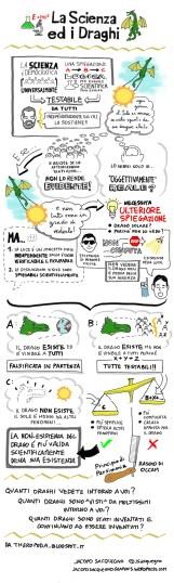 Sketch_Scienza&Draghi_04_10