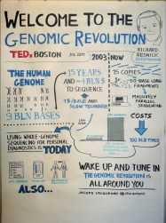Welcome To The Genomic Revolution