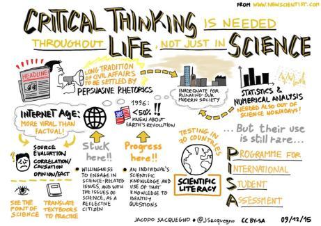 Sketch_CriticalThinking_12_15