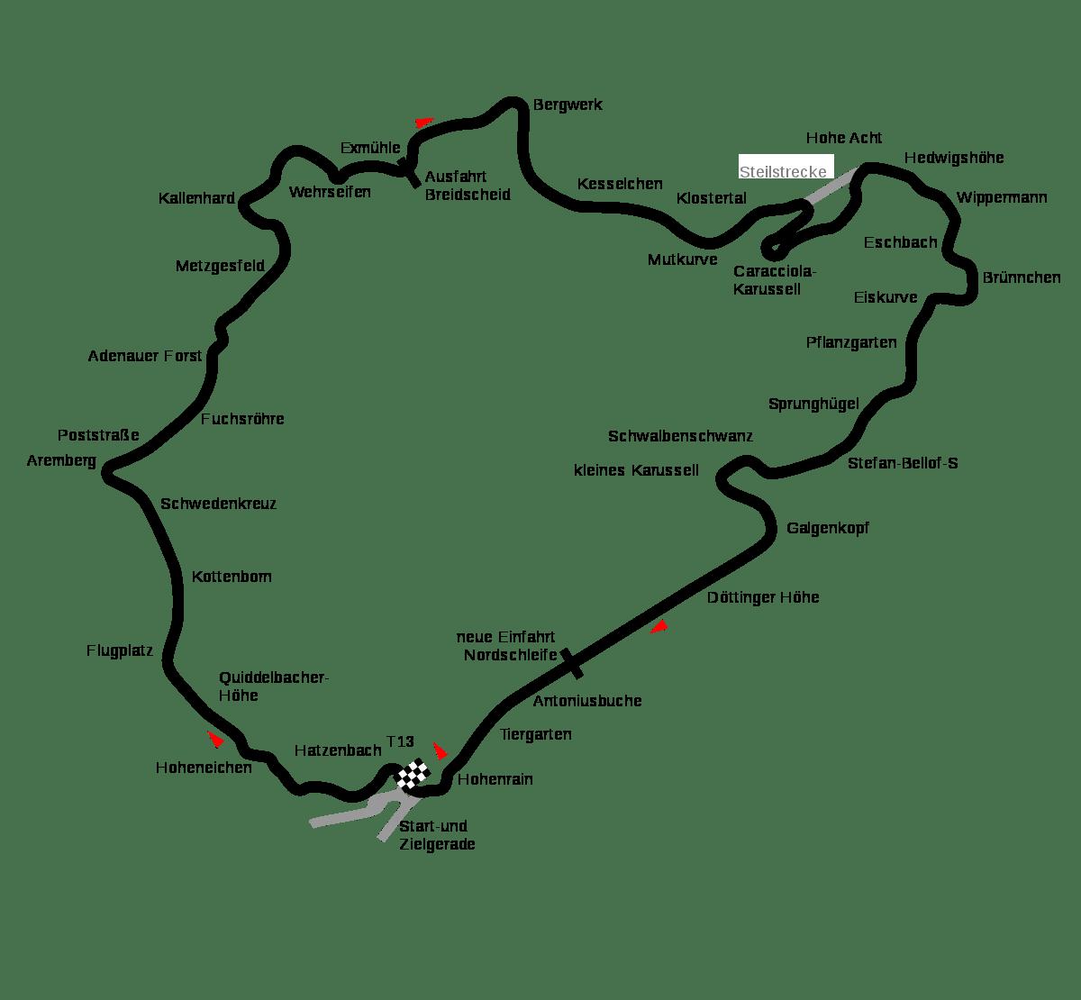 Karte Nordschleife