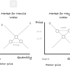 there are 4 types of elasticity price elasticity of supply pes and demand ped cross price elasticity and income elasticity elasticity is a degree of  [ 1024 x 768 Pixel ]