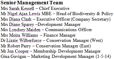 WTSWW management