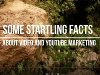 Are You Missing Out On The Power Of YouTube?
