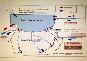 Dr Goforth, 1: current flows into and out of Lake Okeechobee for Water Year 2015 (May 1 – January 2015).