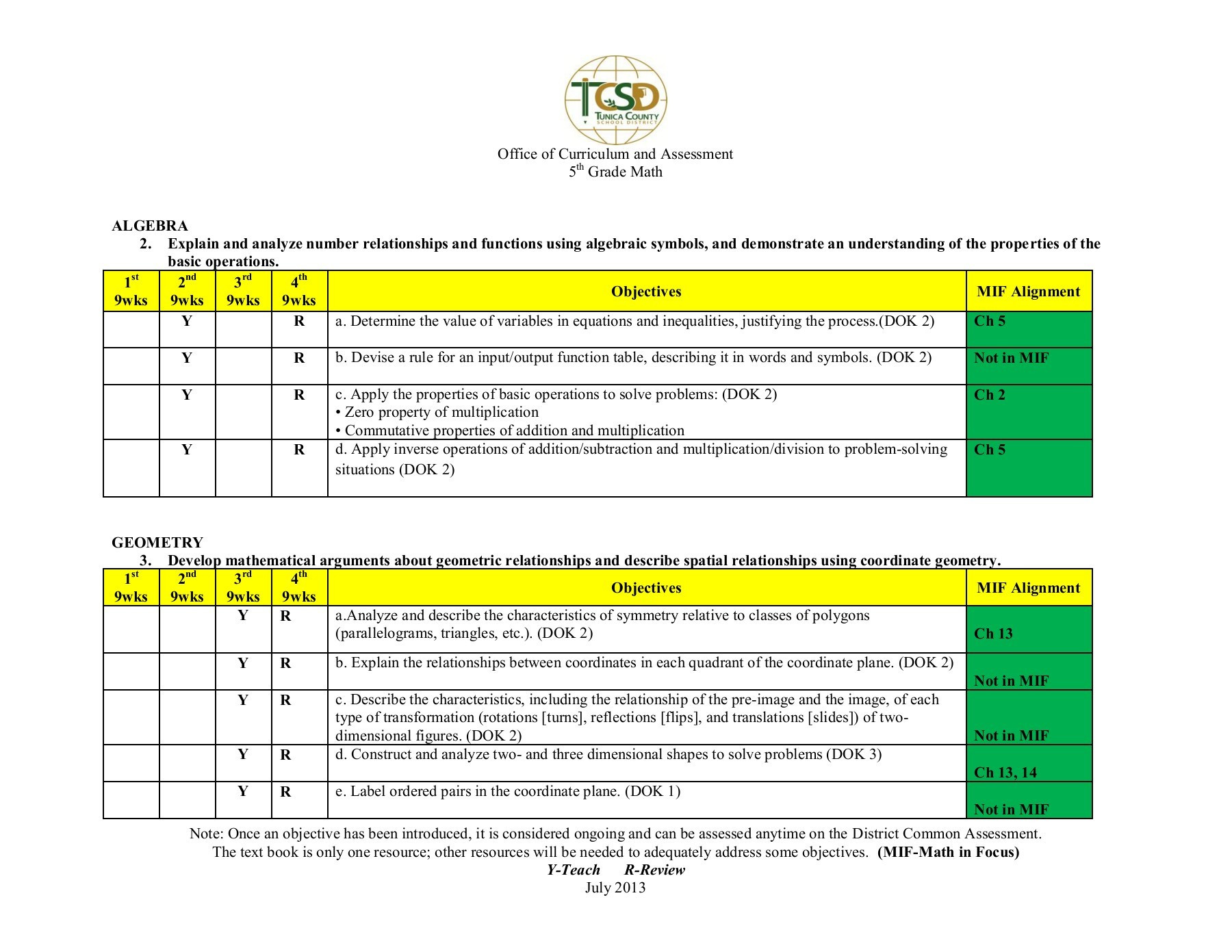 30 Input And Output Tables Worksheet