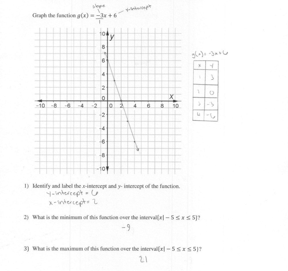 medium resolution of Cpm Linear Pattern Worksheet   Printable Worksheets and Activities for  Teachers