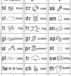 Blending And Segmenting Phonemes Worksheets   Printable Worksheets and  Activities for Teachers [ 1737 x 1325 Pixel ]