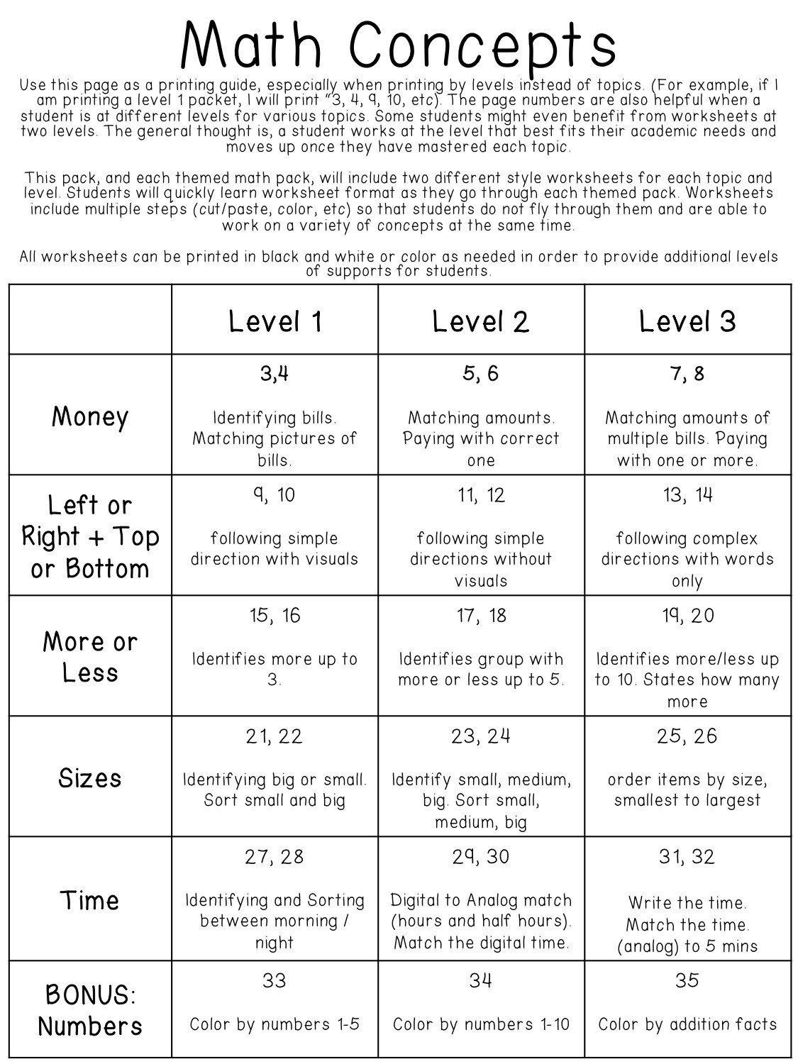 30 Functional Math Worksheets Special Education