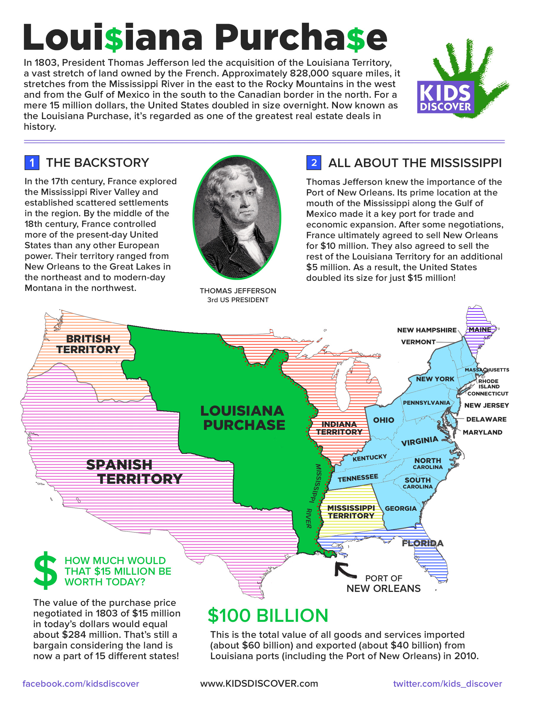 30 Louisiana Purchase Reading Comprehension Worksheet