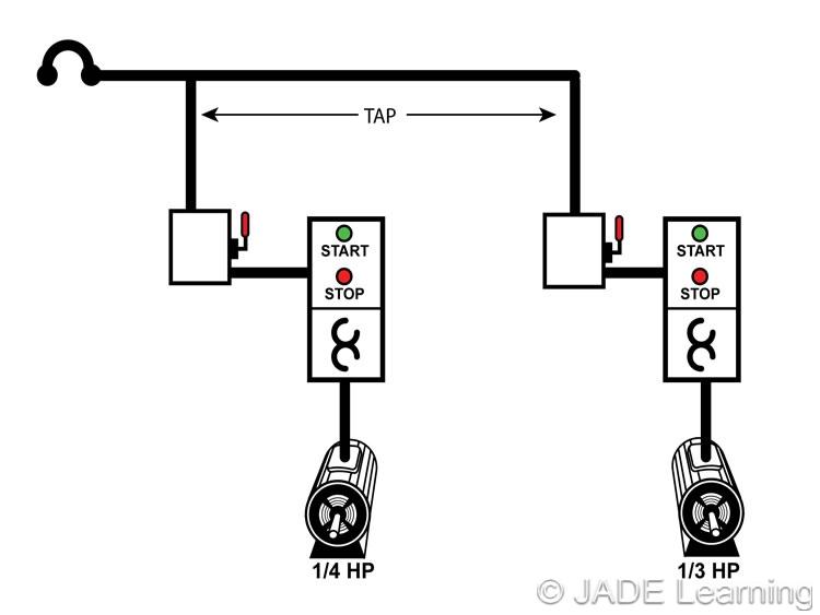 430.53(D)(3) Single Motor Taps.