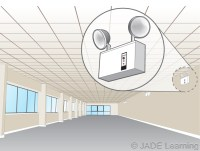 Emergency Lighting Requirements