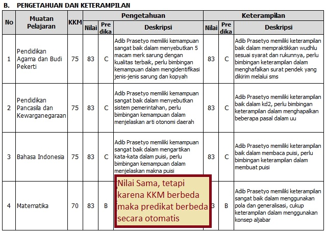 Download Aplikasi Raport K13 Aplikasi Raport Otomatis