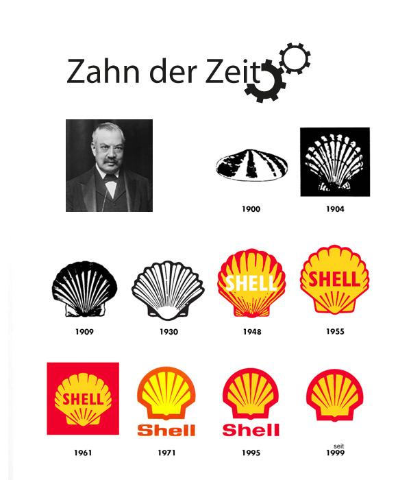 Logo Entwicklung von Shell
