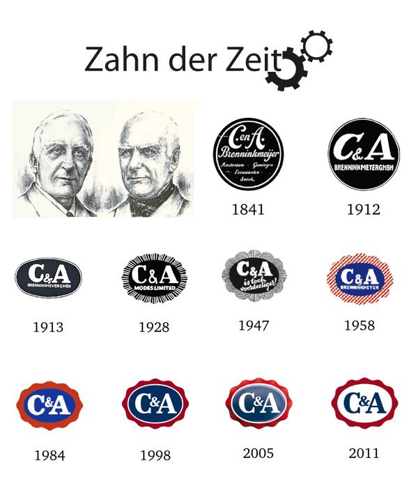 Entwicklung des Logos von C&A