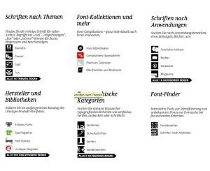 linotype.de