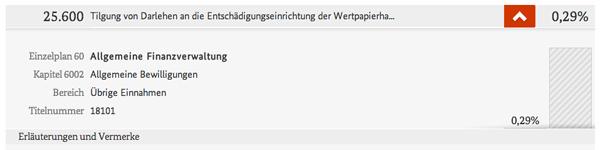 Webseite des Monats - Bundeshaushalts-inof.de