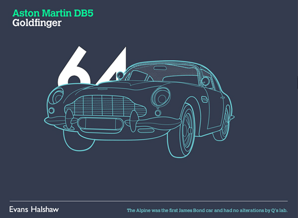 Infografik bondcars 1964