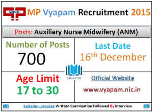 MP Vyapam ANM Recruitment 2015
