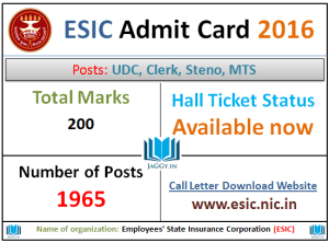 ESIC Admit Card / Call Letter 2016