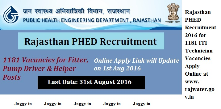 Rajasthan-PHED-Recruitment-2016
