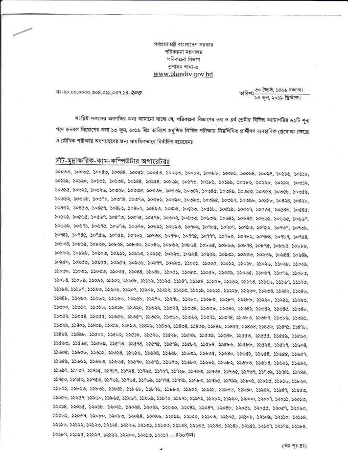 Department of Planning Result 2019