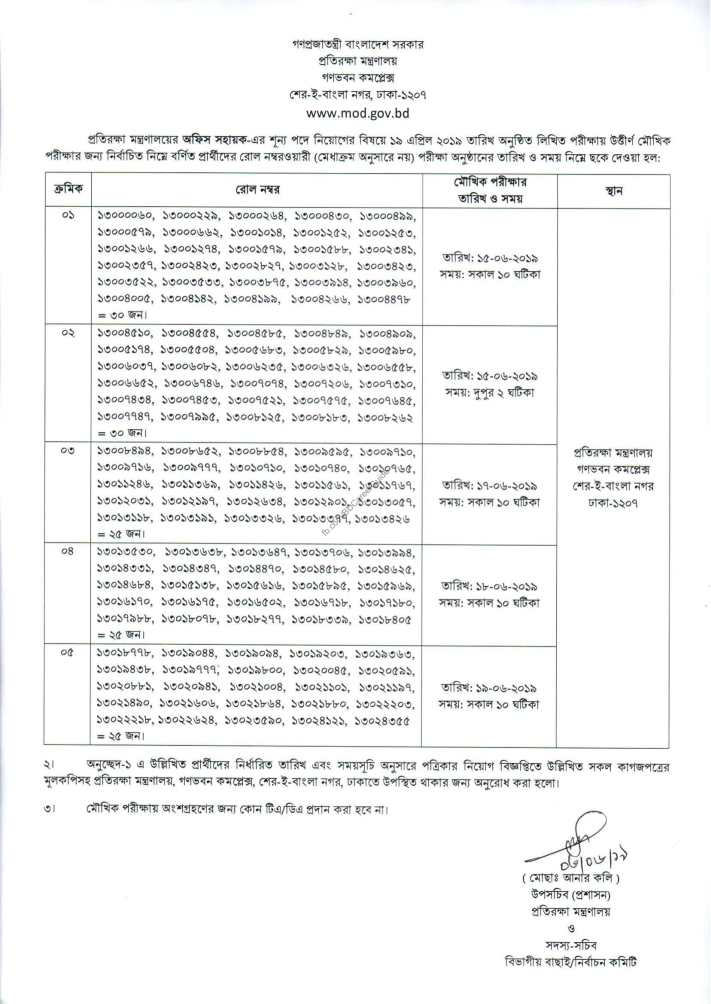 Ministry of Defence Written Result