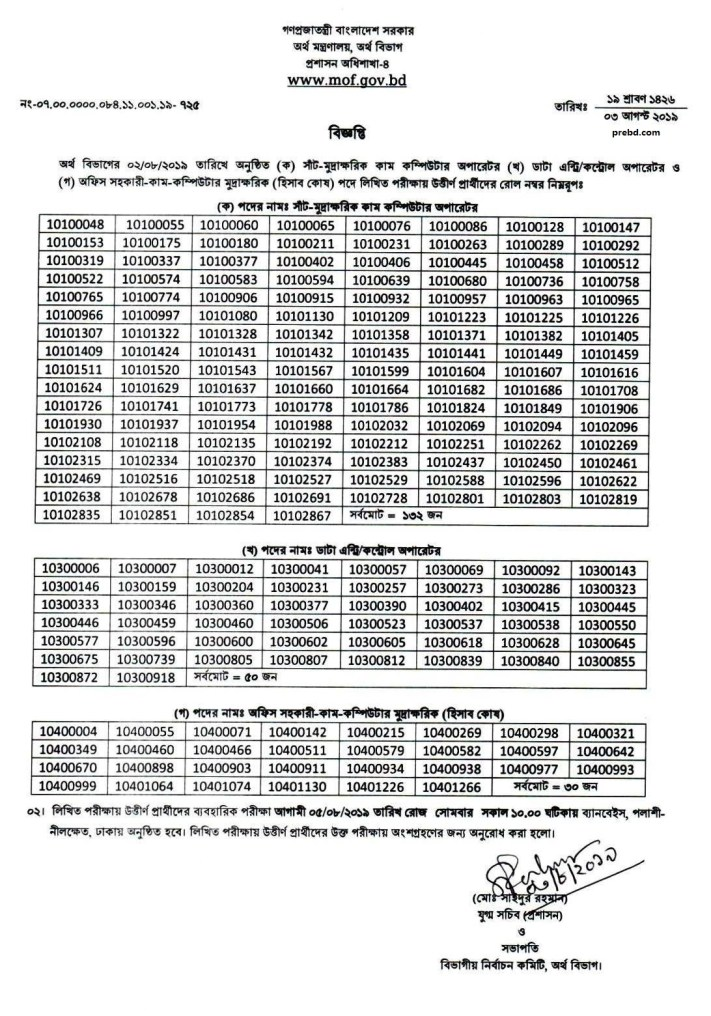 Ortho bivag result