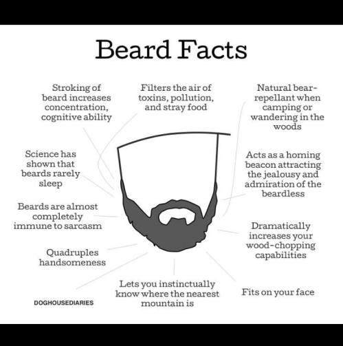Save the beard