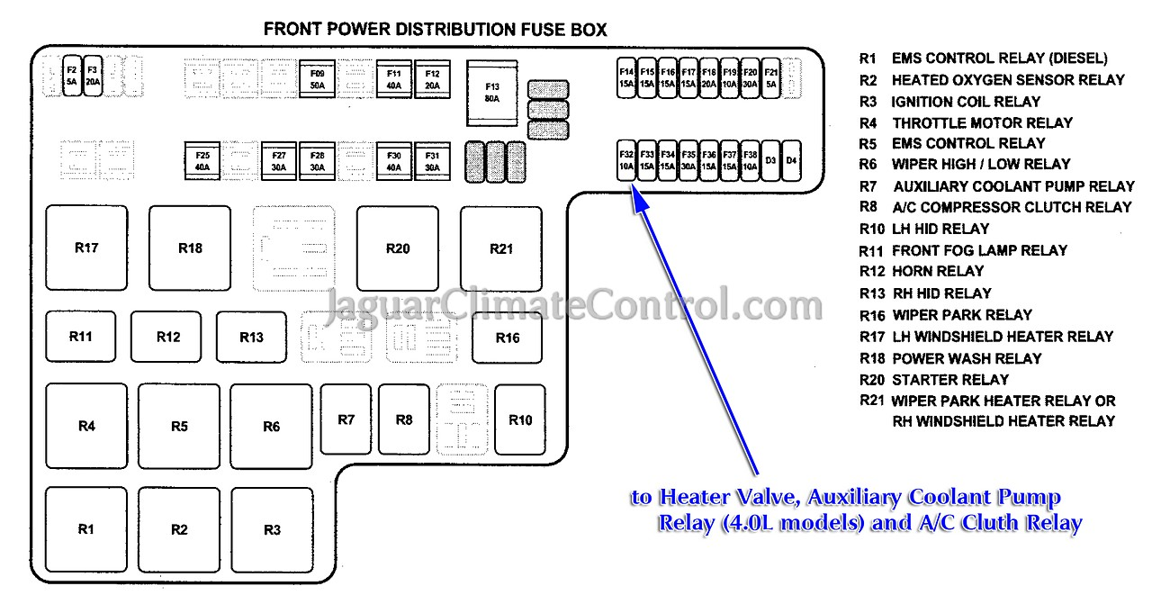 hight resolution of fuse box jaguar s type wiring diagram structure s type jaguar fuse box layout