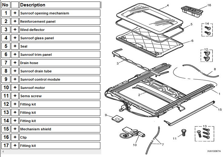 Service Manual [How To Install A Sunroof In A 2000 Dodge
