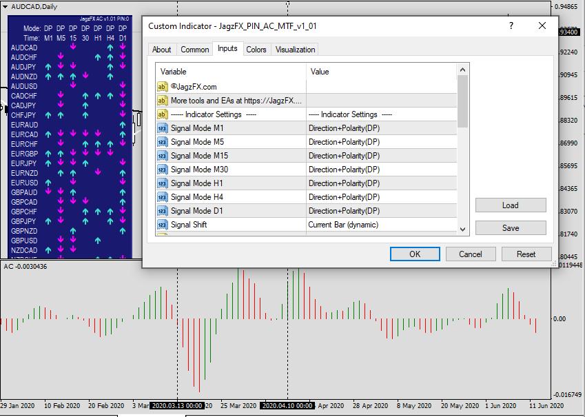 Acceleration Oscillator MTF PIN