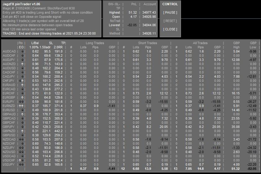 pinTrader v1.06 Trading Forex