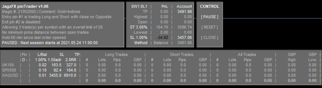 pinTrader v1.06 Trading Indices and Gold